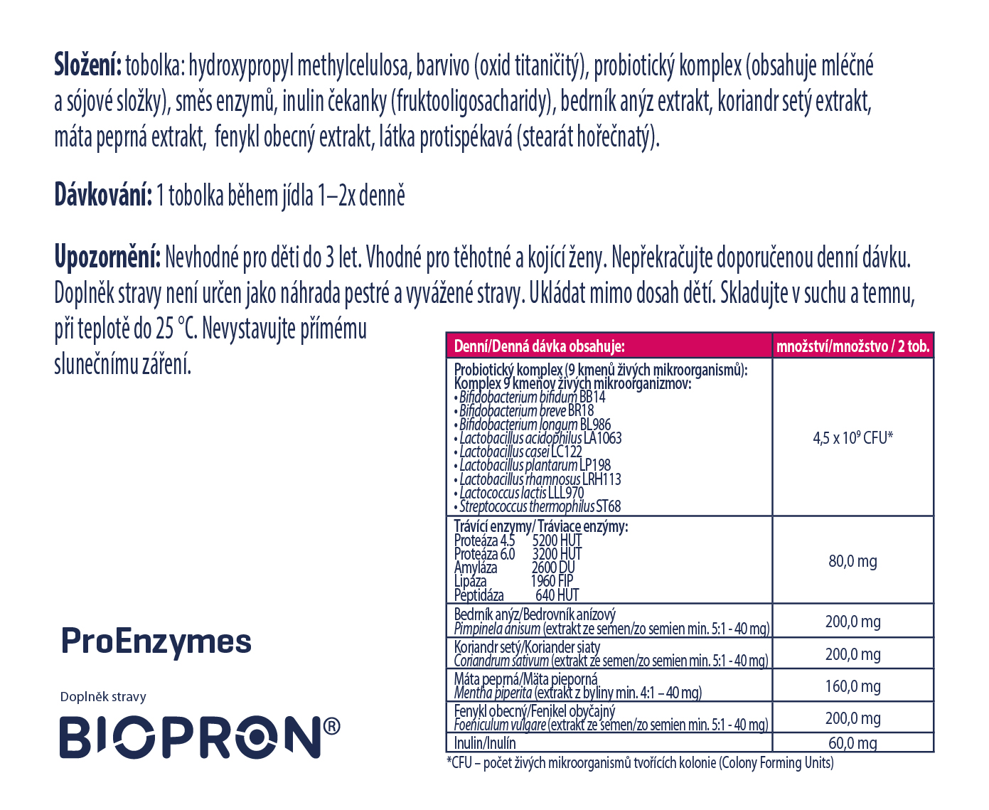 Biopron ProEnzymes